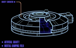 Computer diagram of a Gravity Generator from Star Trek: The Next Generation.