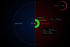 Proxima Centauri Habitable Zone