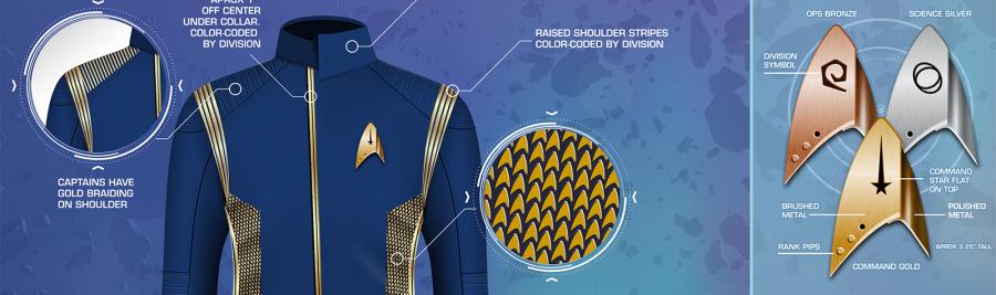 TrekMovie Star Trek Discovery Uniform Breakdown Slice.png